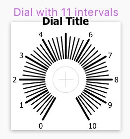 A dial on a Sketch symbols page